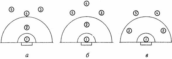 Схемы игры минифутбола
