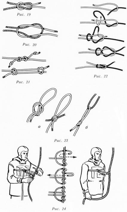 Схемы вязания туристических узлов с названиями 22